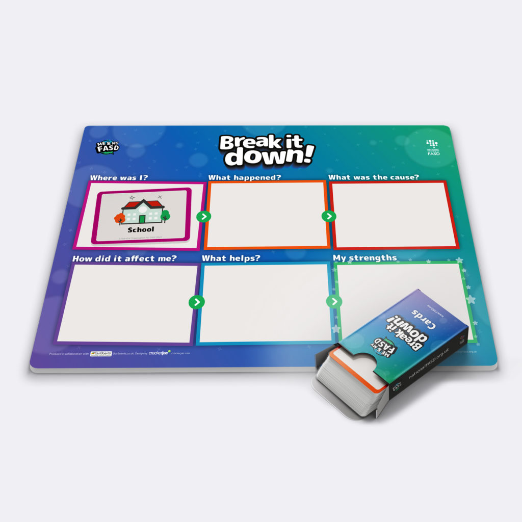 Break it down board and cards